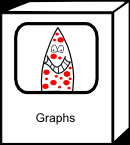 Graphs resources