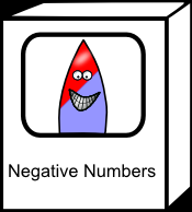 Negative number resources