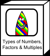 Interactive resources for types of number, factors and multiples